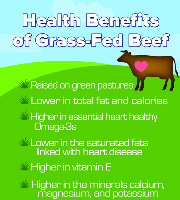 Health Benefits Of Grass Fed Beef